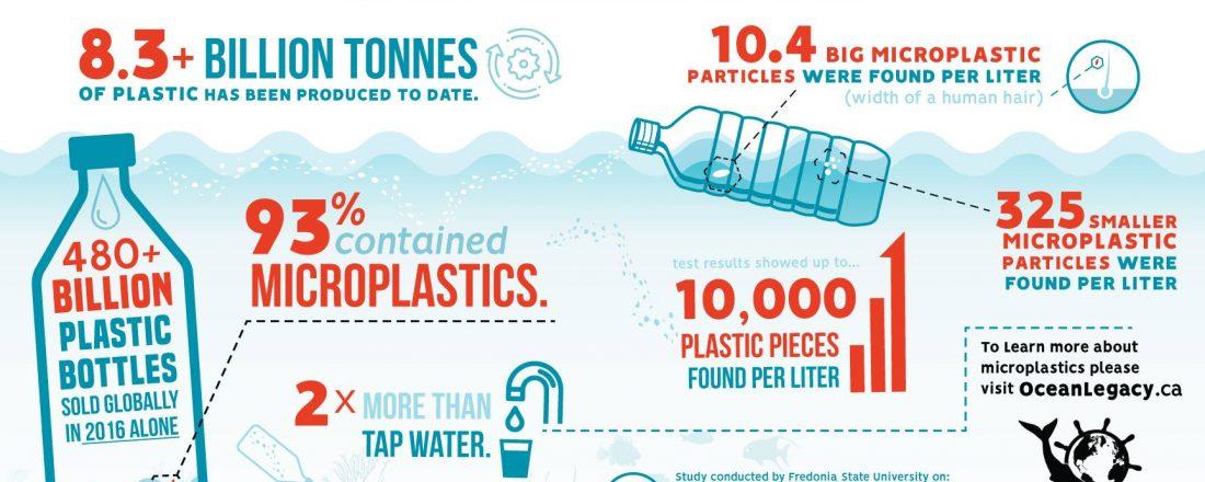 oceanlegacy_infographic